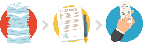 Interest Free Debt consolidation loan | how it works